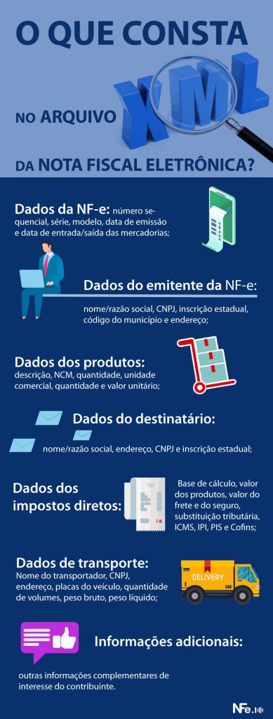 quais são os documentos necessários para obter o certificado digital