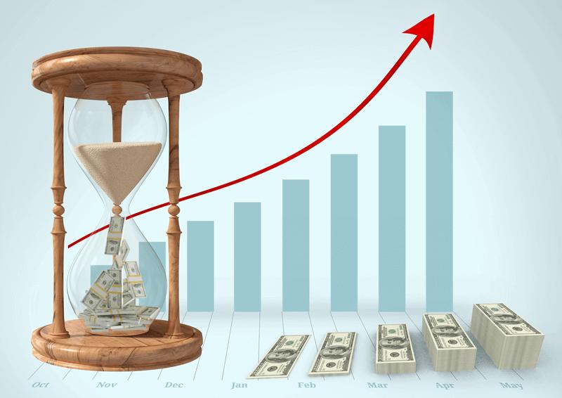 Exemplos de indicadores de desempenho financeiro