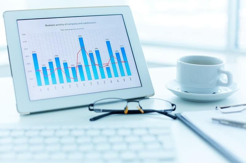 Como melhorar a produtividade de uma empresa